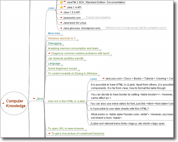freemind mindmapping tool software Freemind Mindmapping Tool
